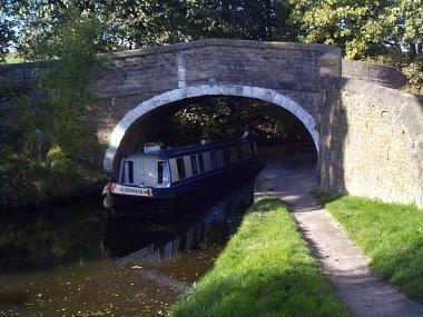 Timeshare on Narrow Boats - boatshare home page
